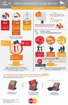 Infografika - Polak a nowoczesne technologie płatnicze.jpg