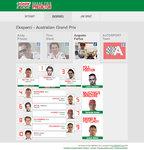 Eksperci Castrol EDGE Grand Prix Predictor