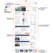 Nowy portal Bankier.pl ? największe zmiany od początku działalności