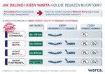 infografika_holowanie_Warta_OK.jpg