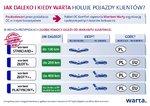 infografika_holowanie_Warta_OK.pdf
