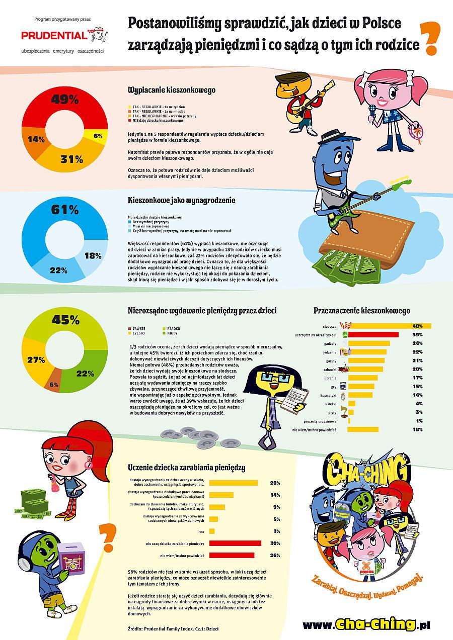Cha_Ching_Infografika